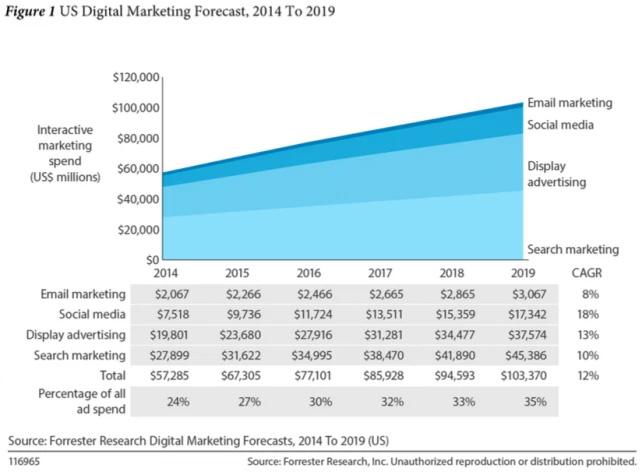 Marketing Digital - Pesquisa02