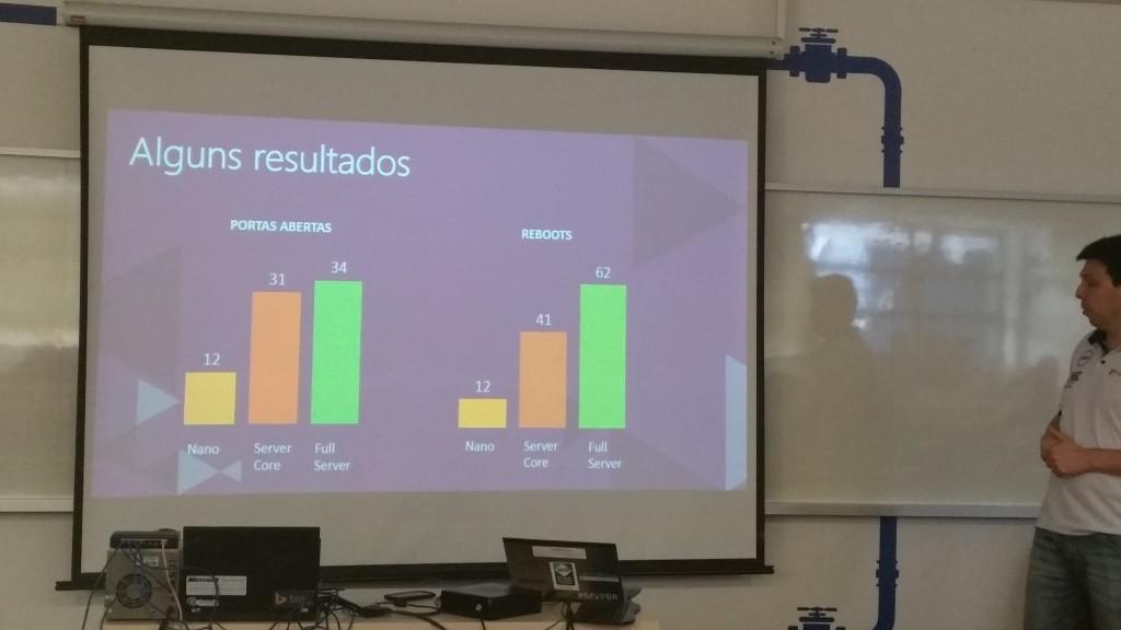 Comparativo entre os tipos de instalação do Windows Server